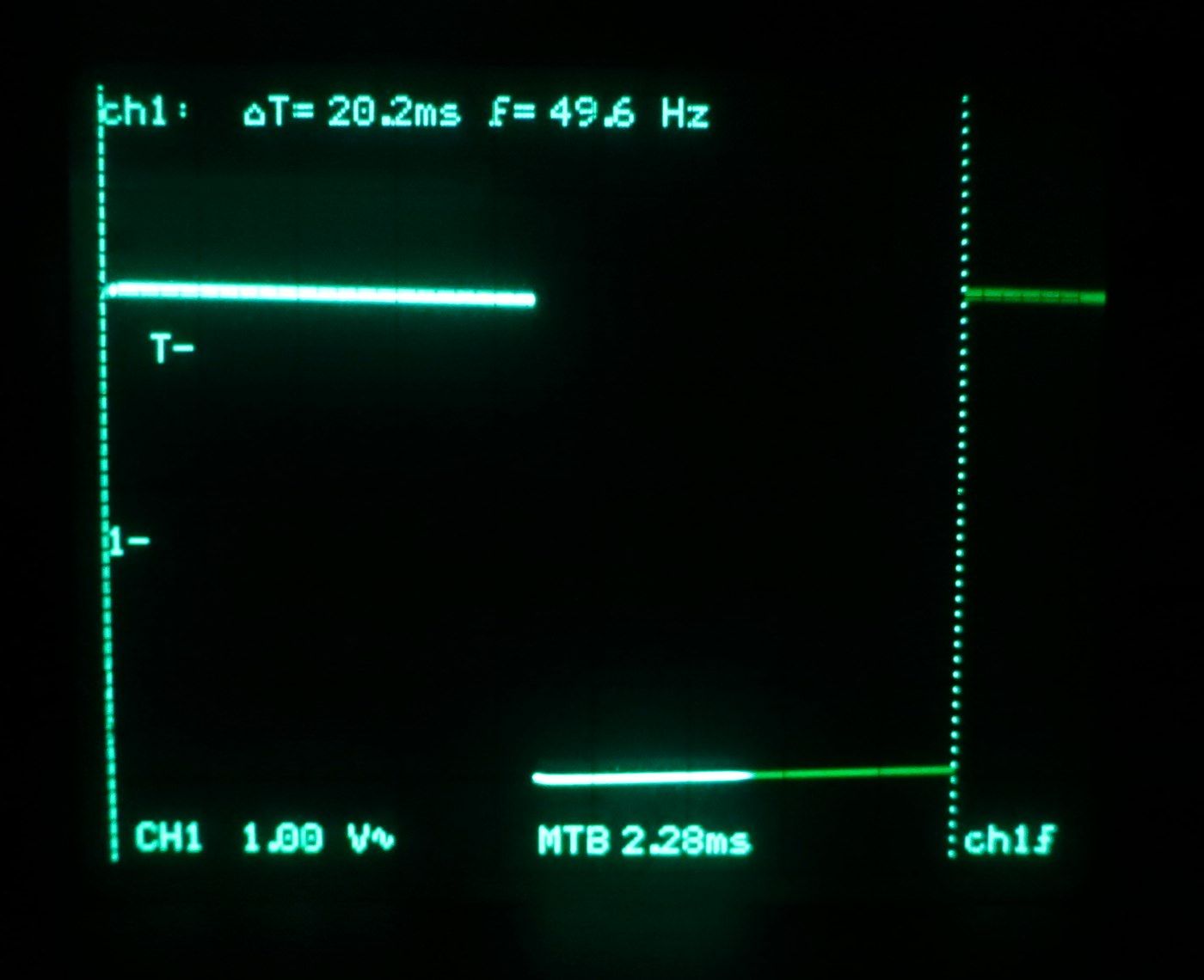 wasp trigger on oscilloscope