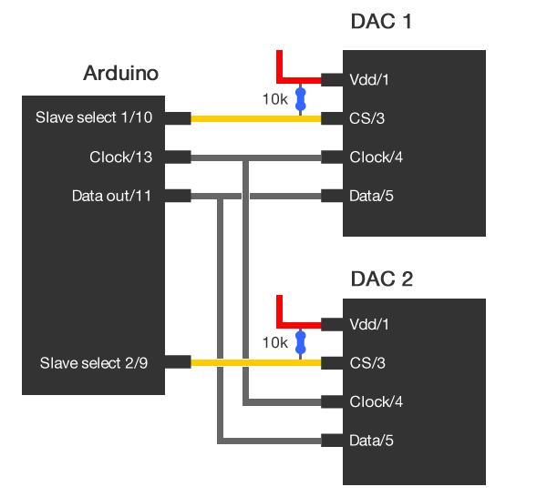 Multiple MCP4922 SPI DACs on an Arduino - ua726
